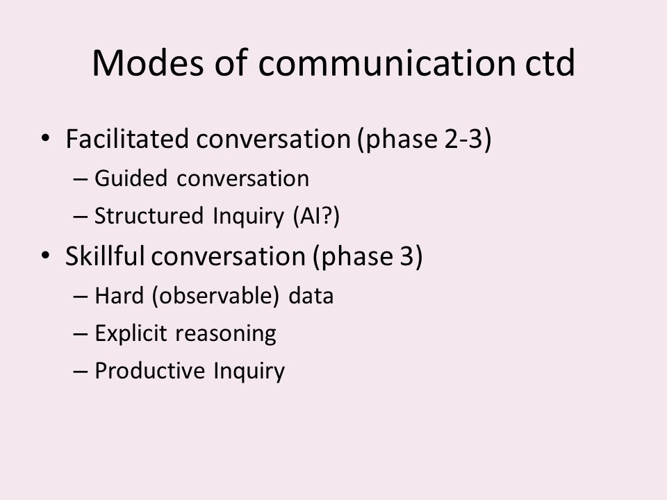 Modes of communication ctd