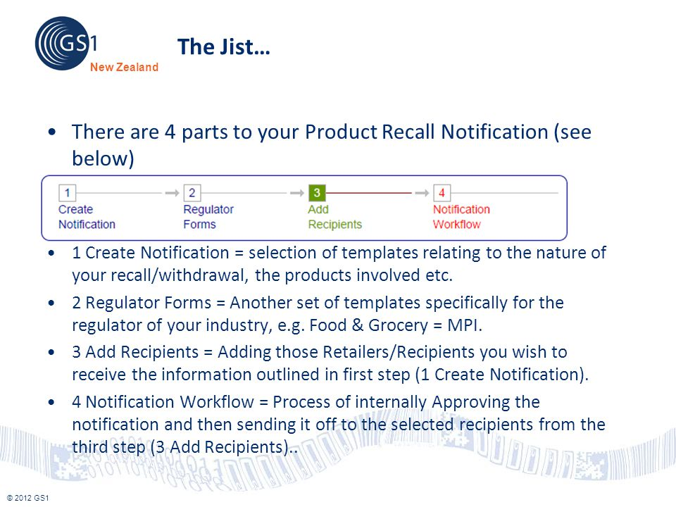The Jist… There are 4 parts to your Product Recall Notification (see below)