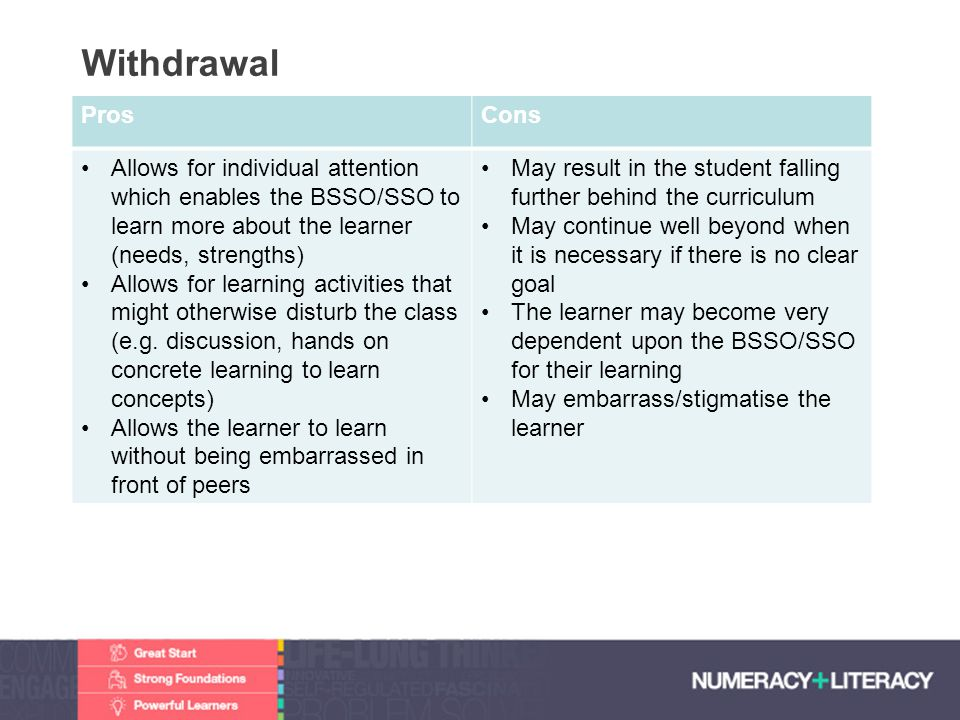 Withdrawal Pros. Cons. Allows for individual attention which enables the BSSO/SSO to learn more about the learner (needs, strengths)