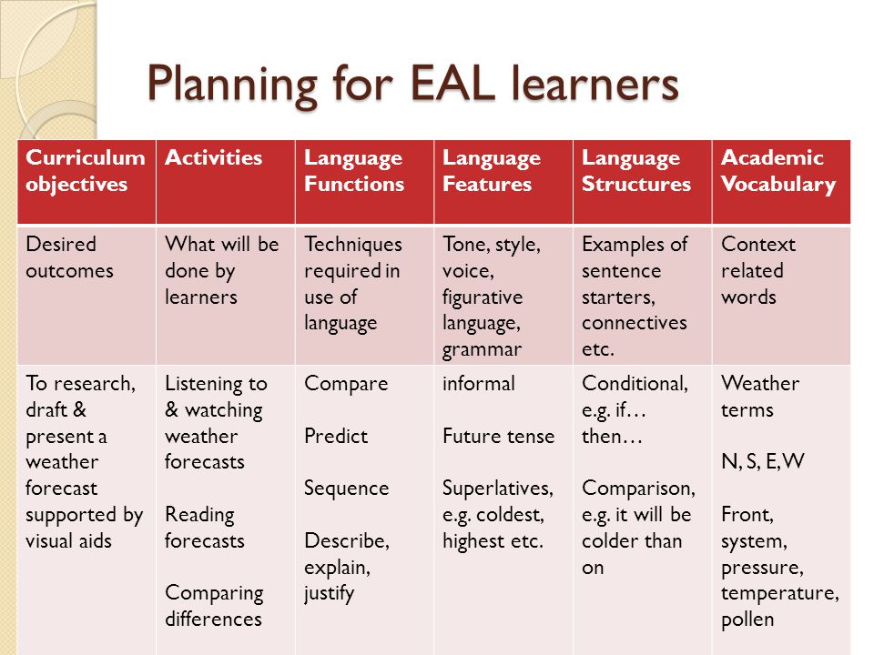 Planning for EAL learners
