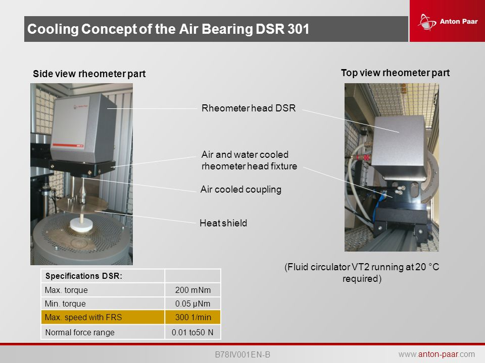 Cooling Concept of the Air Bearing DSR 301