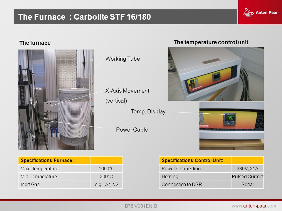 The Furnace : Carbolite STF 16/180