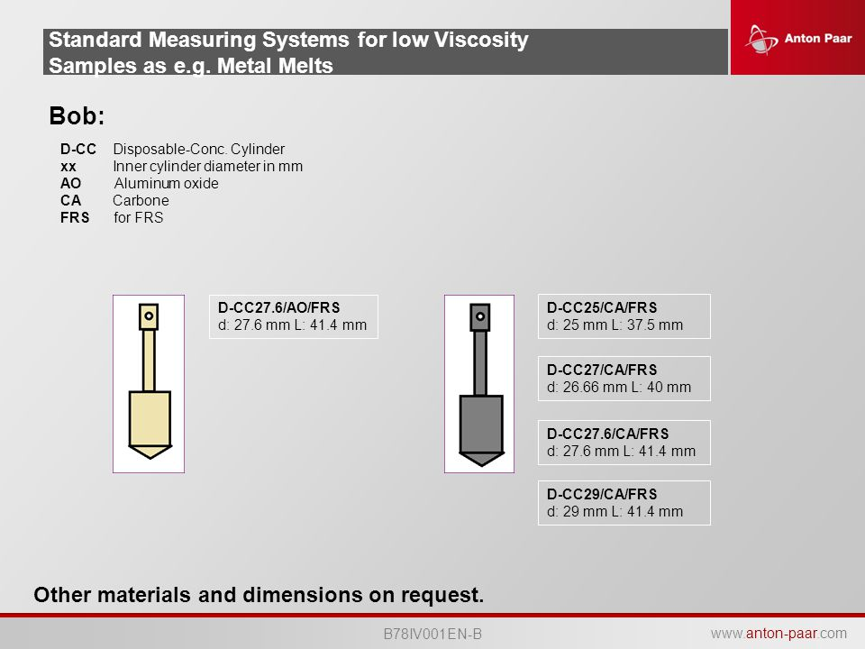 Standard Measuring Systems for low Viscosity Samples as e. g