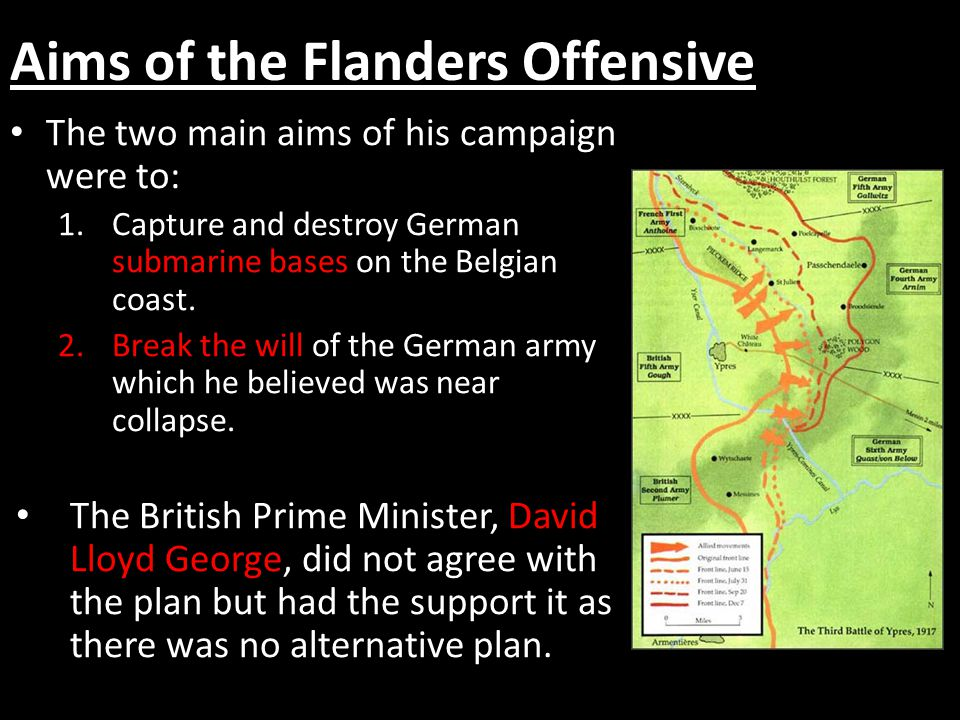 Aims of the Flanders Offensive
