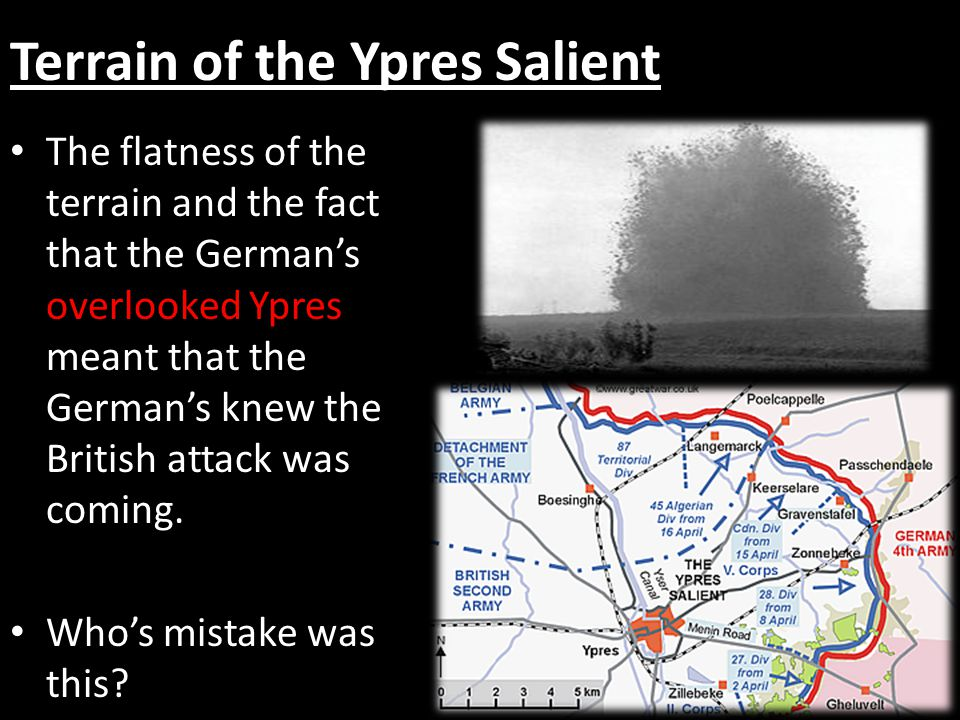 Terrain of the Ypres Salient
