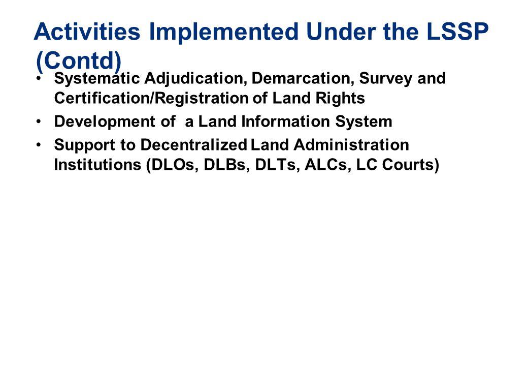 Activities Implemented Under the LSSP (Contd)