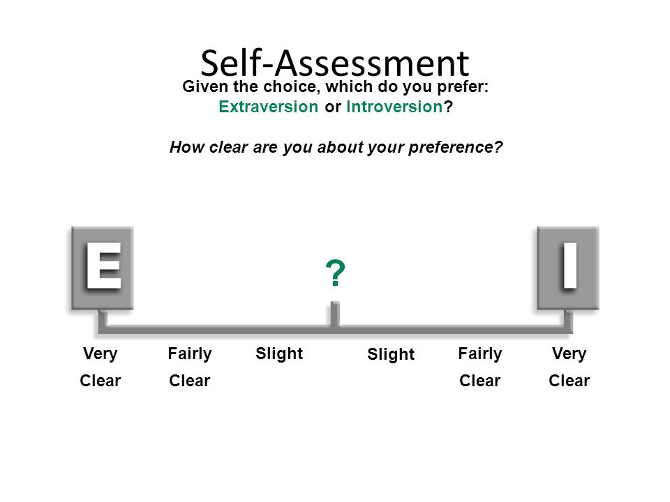 Self-Assessment Given the choice, which do you prefer: Extraversion or Introversion How clear are you about your preference