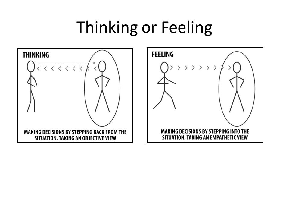 Thinking or Feeling