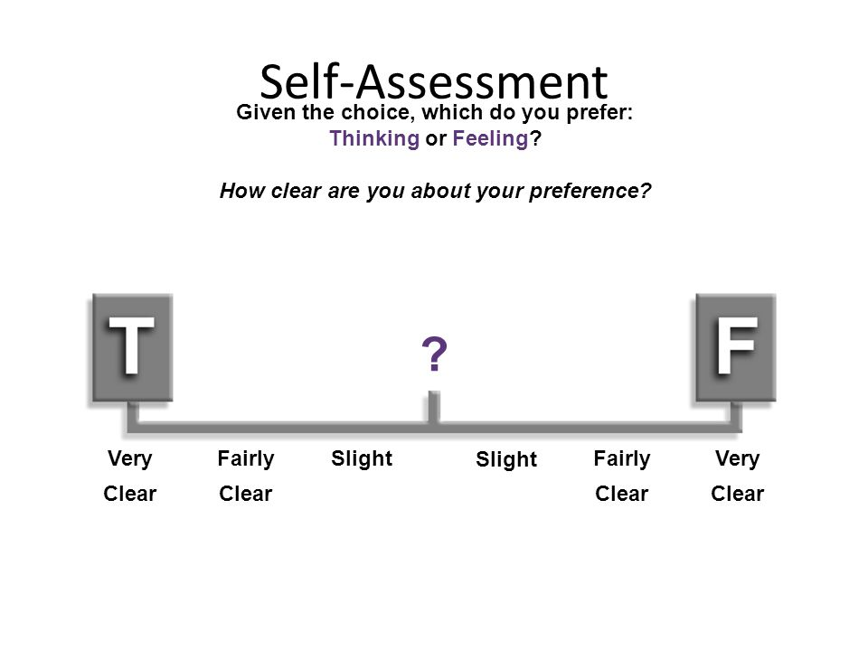 Self-Assessment Given the choice, which do you prefer: Thinking or Feeling How clear are you about your preference