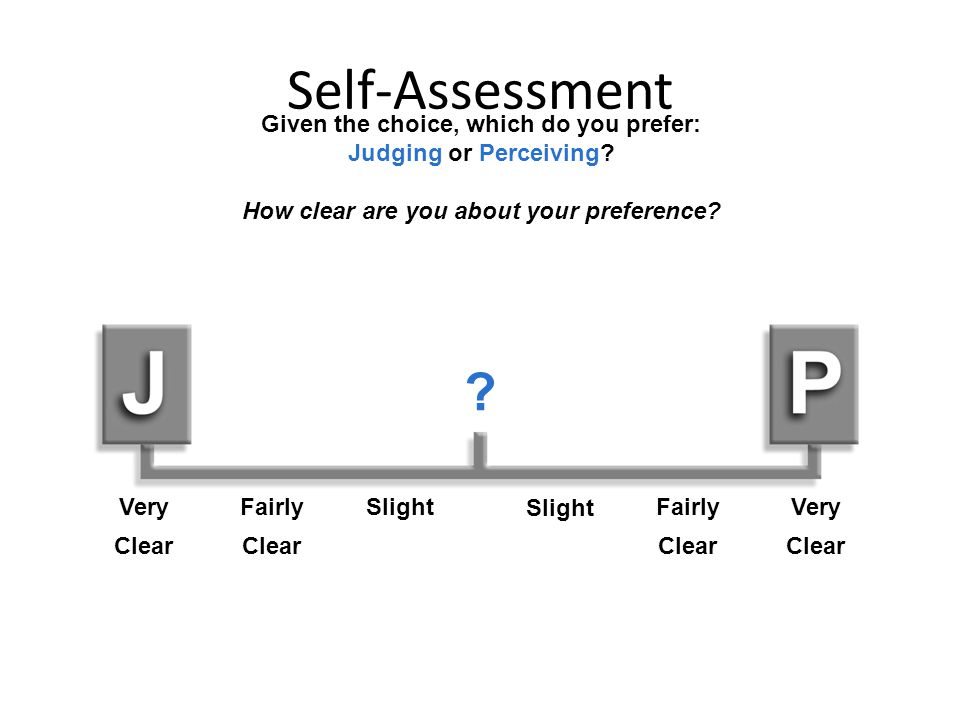 Self-Assessment Given the choice, which do you prefer: Judging or Perceiving How clear are you about your preference