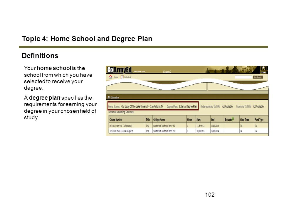Topic 4: Home School and Degree Plan Definitions