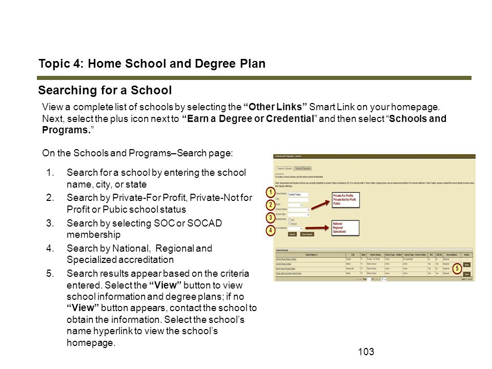 Topic 4: Home School and Degree Plan Searching for a School