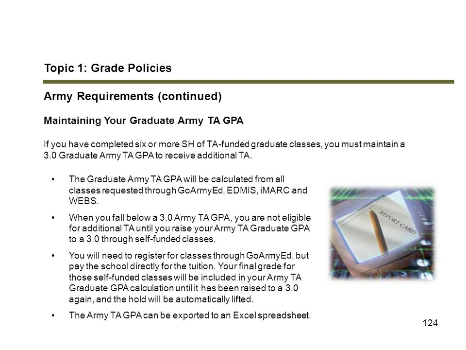 Army Requirements (continued)