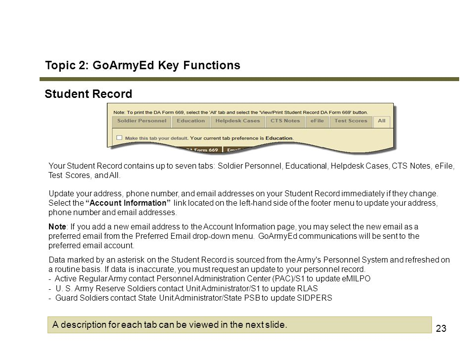 Topic 2: GoArmyEd Key Functions Student Record