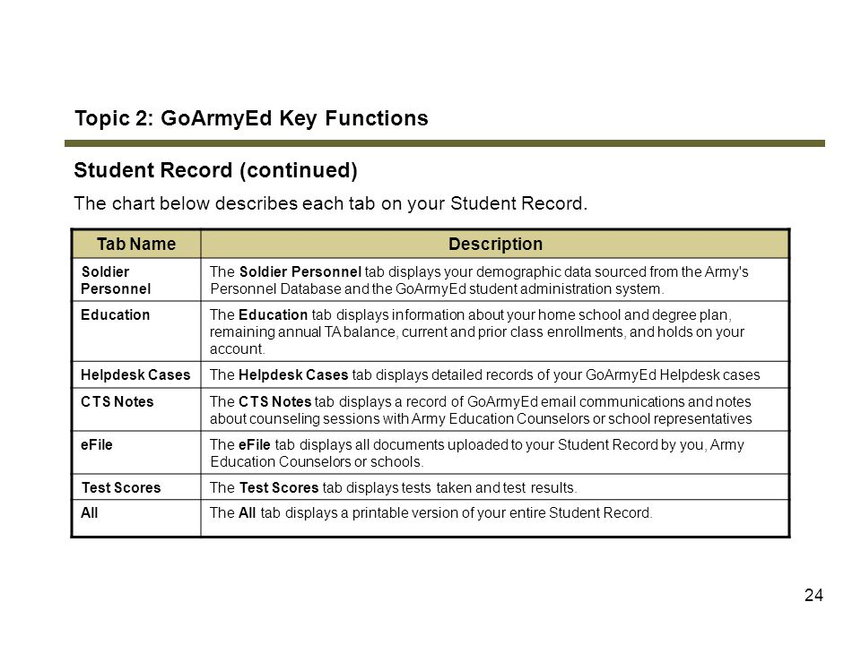 Topic 2: GoArmyEd Key Functions Student Record (continued)