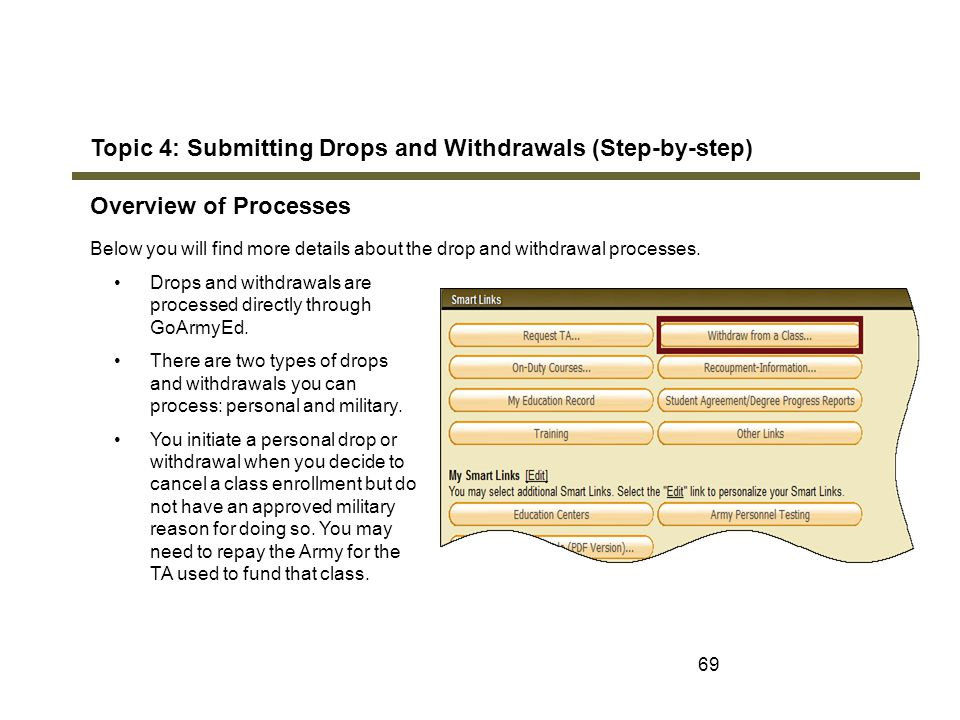 Topic 4: Submitting Drops and Withdrawals (Step-by-step)