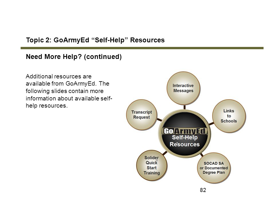 Topic 2: GoArmyEd Self-Help Resources Need More Help (continued)