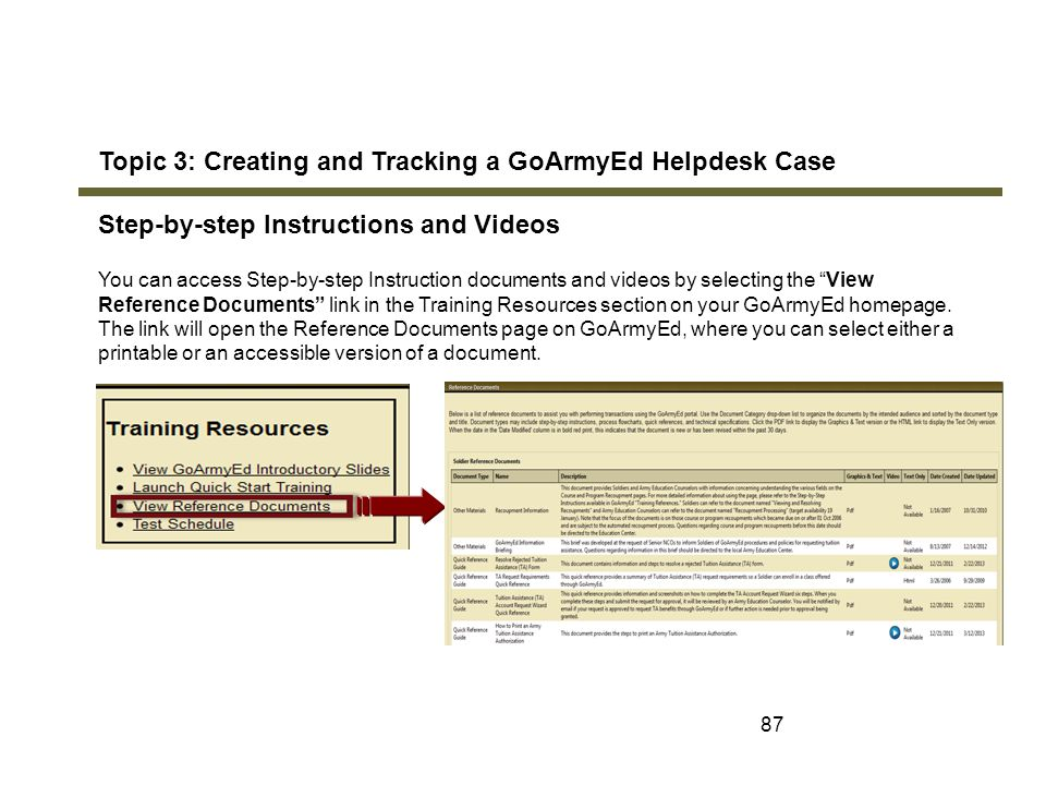 Topic 3: Creating and Tracking a GoArmyEd Helpdesk Case