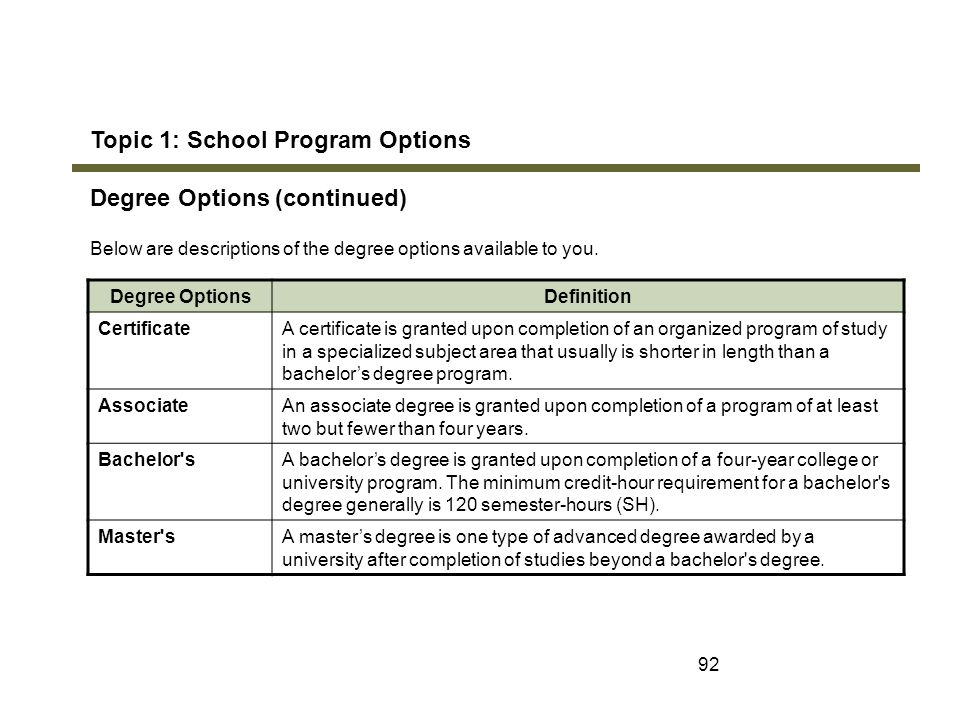 Topic 1: School Program Options Degree Options (continued)