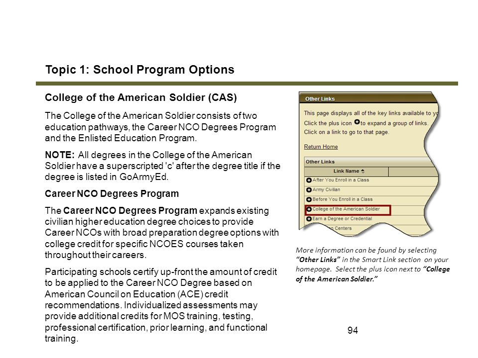 Topic 1: School Program Options