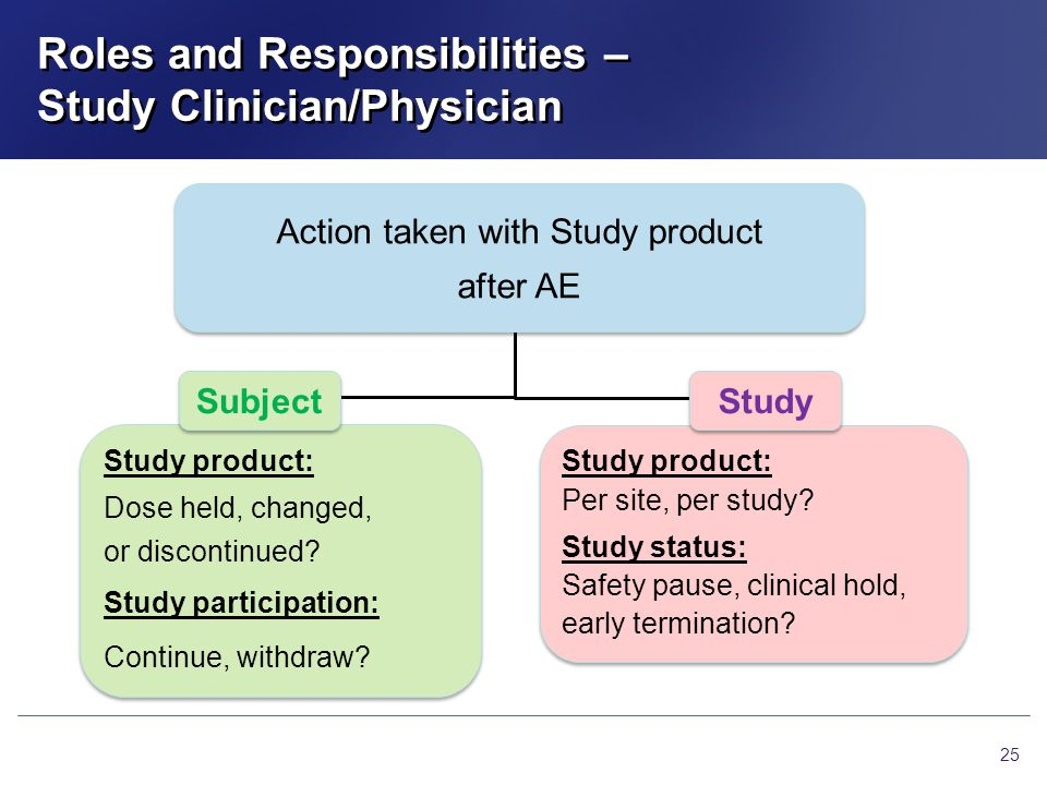 Roles and Responsibilities – Study Clinician/Physician