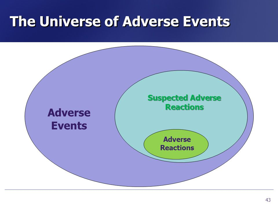 The Universe of Adverse Events