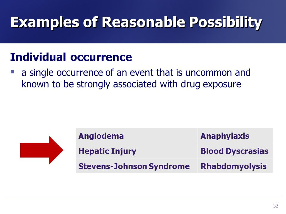 Examples of Reasonable Possibility