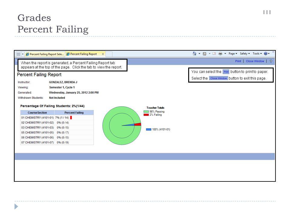 Grades Percent Failing