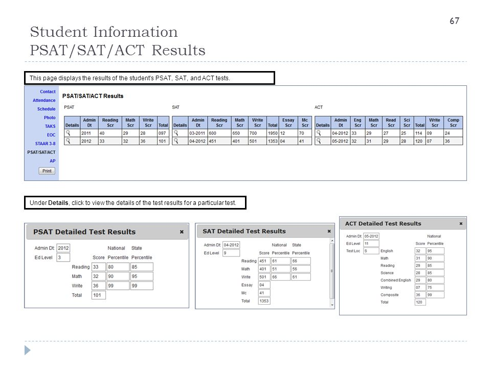 Student Information PSAT/SAT/ACT Results