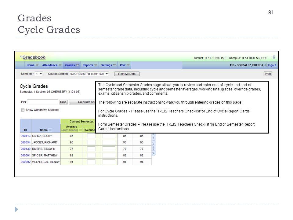 Grades Cycle Grades