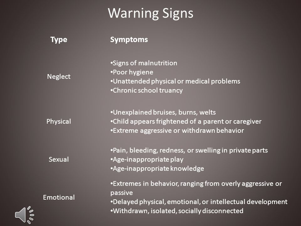 Warning Signs Type Symptoms Neglect Signs of malnutrition Poor hygiene