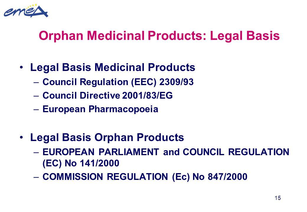 Orphan Medicinal Products: Legal Basis