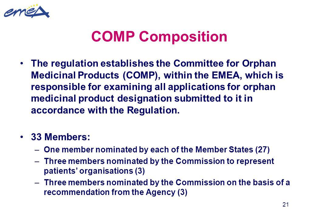 COMP Composition