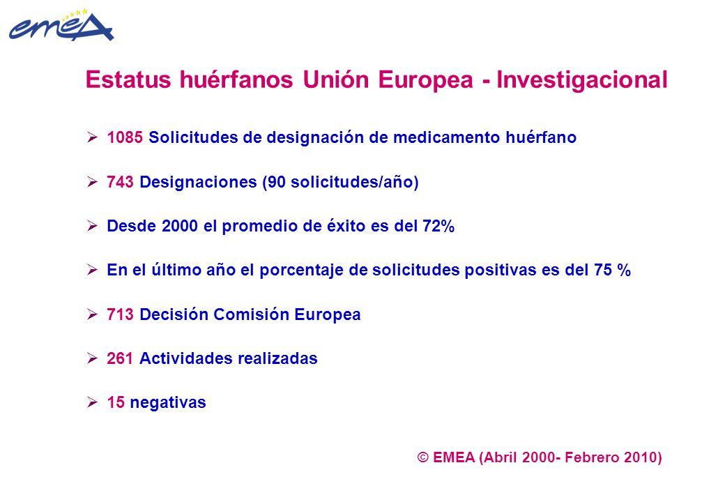 Estatus huérfanos Unión Europea - Investigacional