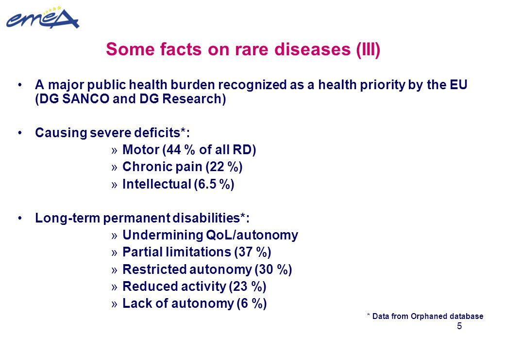 Some facts on rare diseases (III)