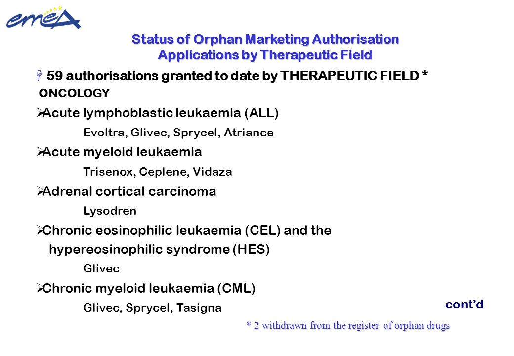 59 authorisations granted to date by THERAPEUTIC FIELD *