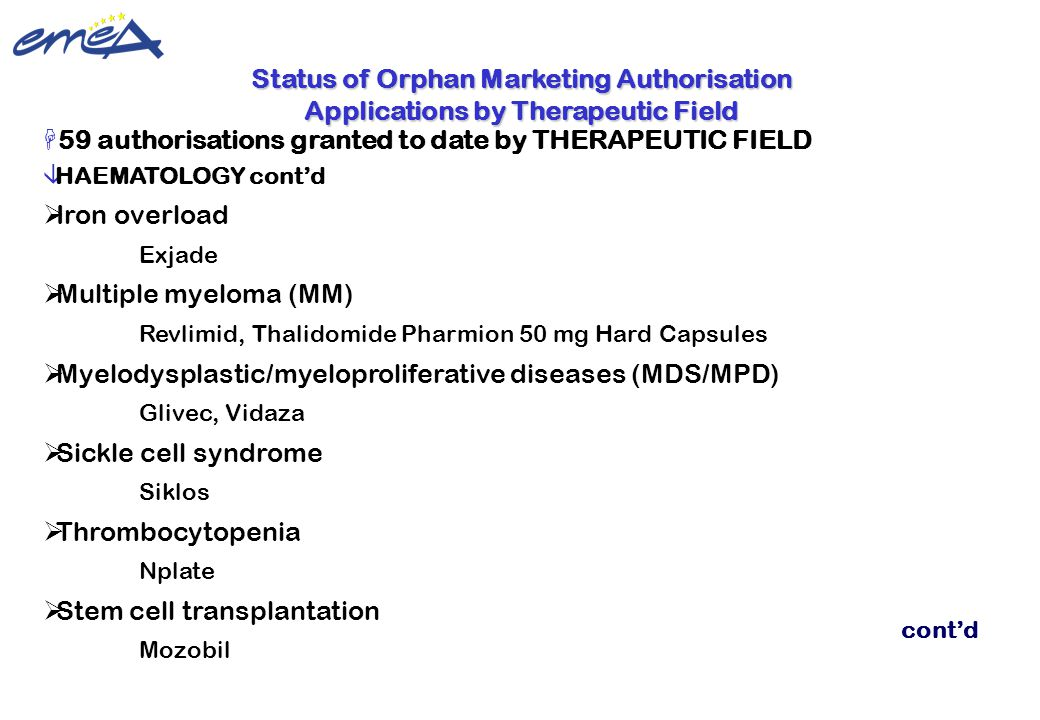 59 authorisations granted to date by THERAPEUTIC FIELD Iron overload