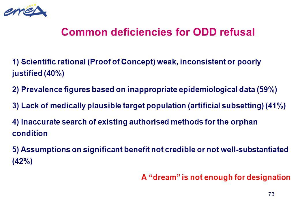 Common deficiencies for ODD refusal