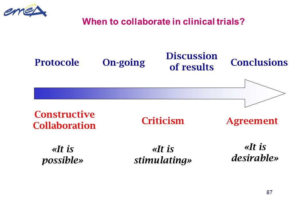 When to collaborate in clinical trials