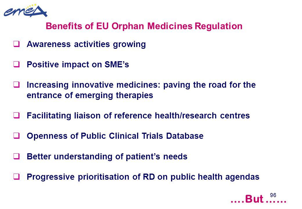 ….But …… Benefits of EU Orphan Medicines Regulation