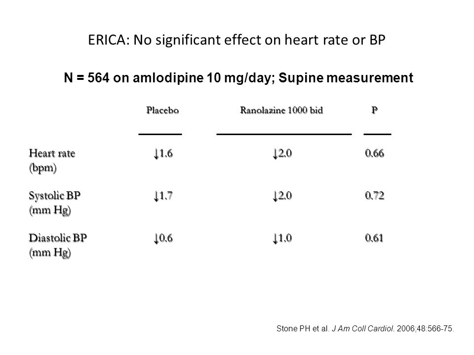 ERICA: No significant effect on heart rate or BP