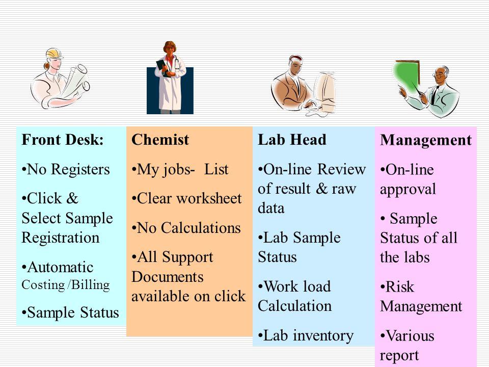 Front Desk: No Registers. Click & Select Sample Registration. Automatic Costing /Billing. Sample Status.