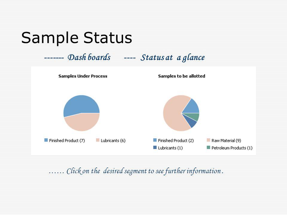 Sample Status ------- Dash boards ---- Status at a glance