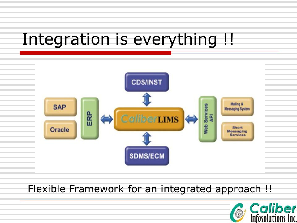 Integration is everything !!