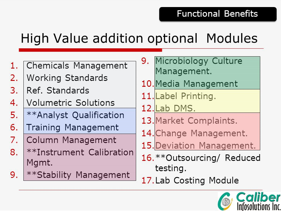 High Value addition optional Modules