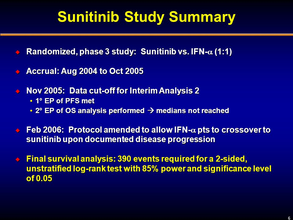 Sunitinib Study Summary