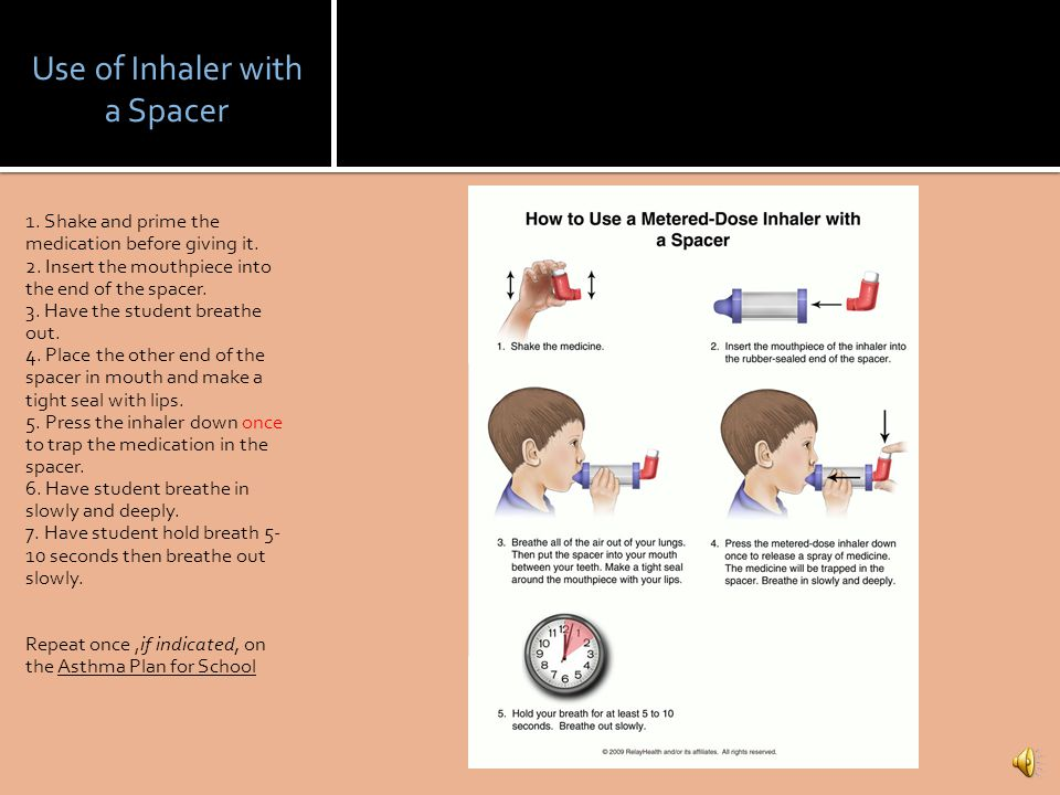 Use of Inhaler with a Spacer