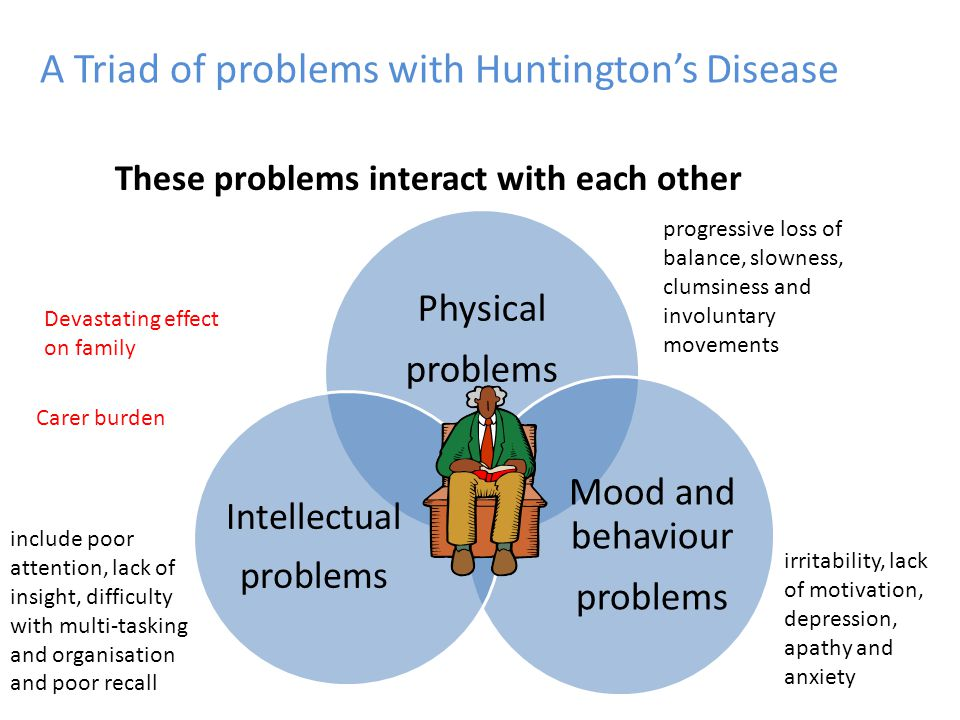 A Triad of problems with Huntington's Disease
