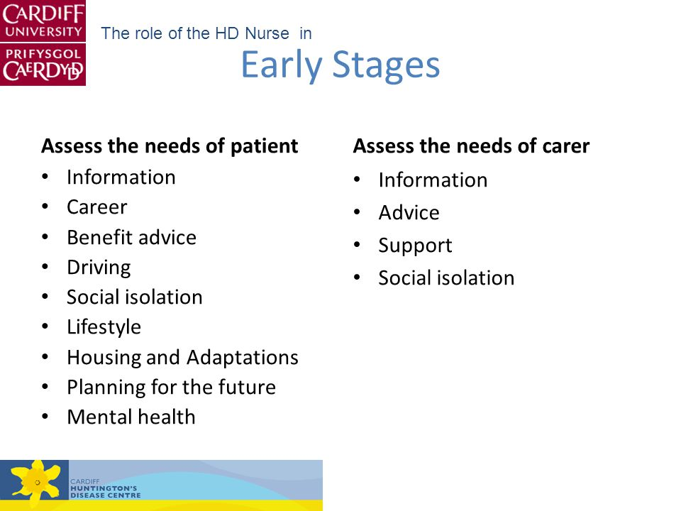 Early Stages Assess the needs of patient Assess the needs of carer