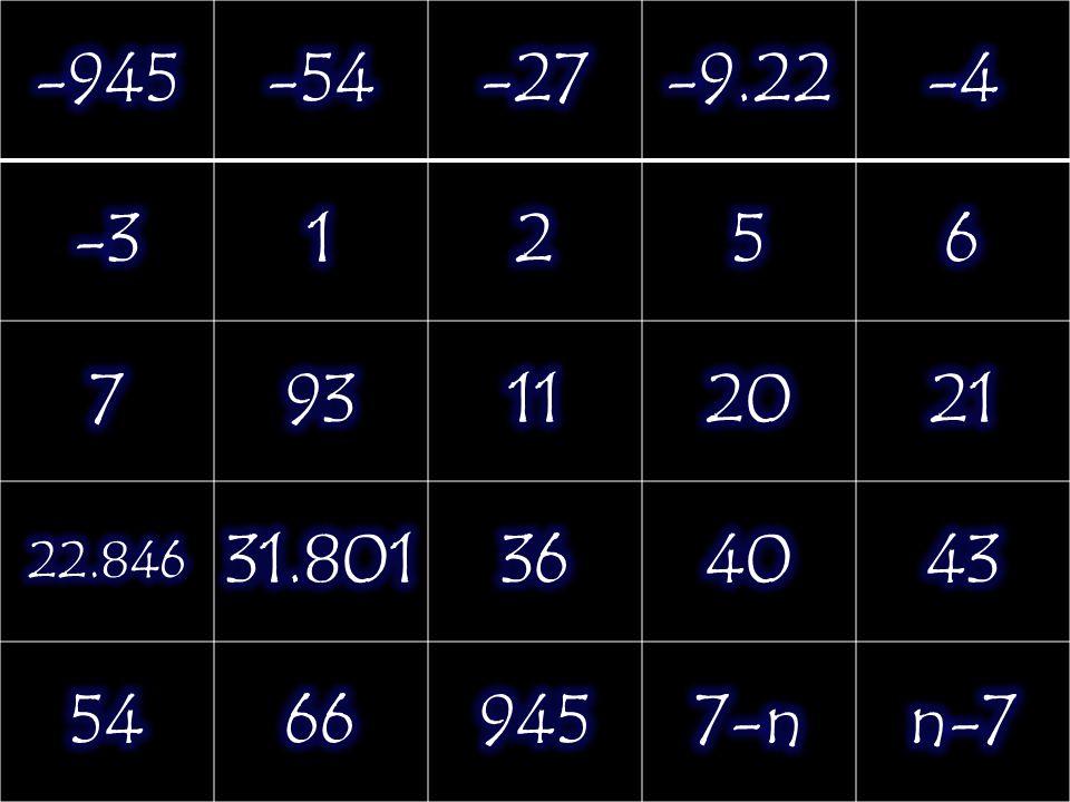 -945 -54 -27 -9.22 -4 -3 1 2 5 6 7 93 11 20 21 22.846 31.801 36 40 43 54 66 945 7-n n-7